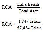 Contoh Soal Rumus ROA Return On Asset