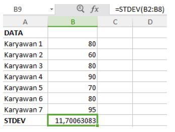 Rumus Standar Deviasi Excel