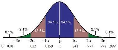 Statistika Deskriptif Fraktal