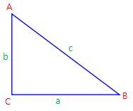 Teorema Phytagoras
